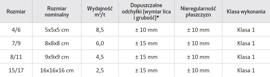 tabela_KOSTKA BRUKOWA oflisowana